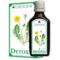 DETOXIN koncentrát 50 ml